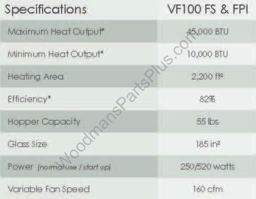Vista Flame  Model Vf100fpi  Vf100fs