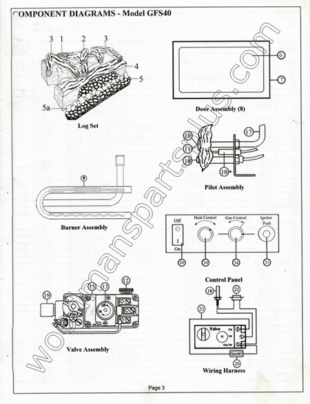 earth stove gsf40earth stove gfs40 gl40 parts list