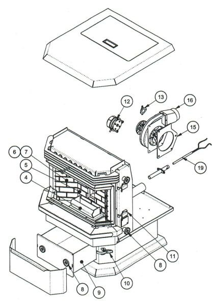 U.S. Stove Company, model 5660 Bay Front Pellet Stove