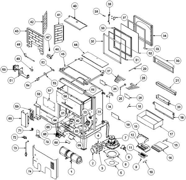 pellet stove parts diagram st croix hastings wiring harness pellet stove #2