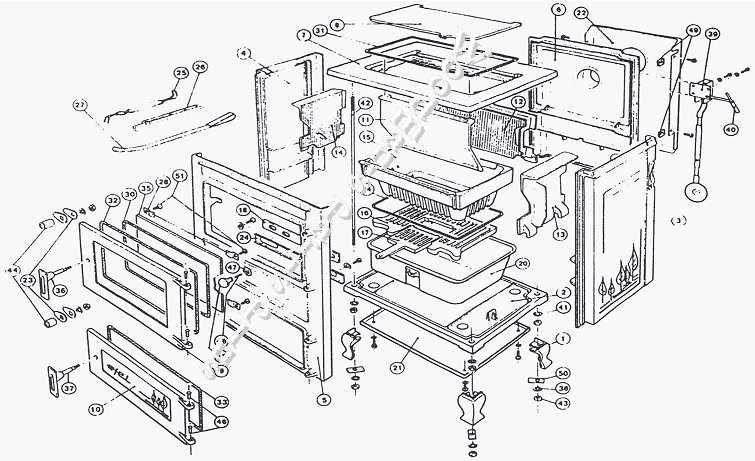 Efel oil stove manual
