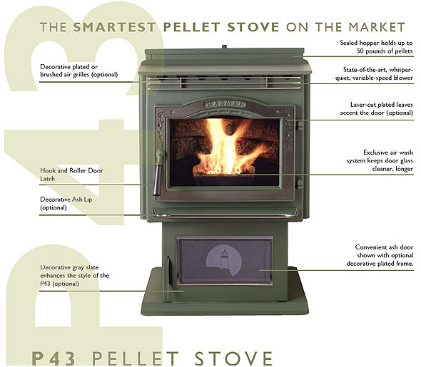 Harman P43 Pellet Stove The Smartest On Market