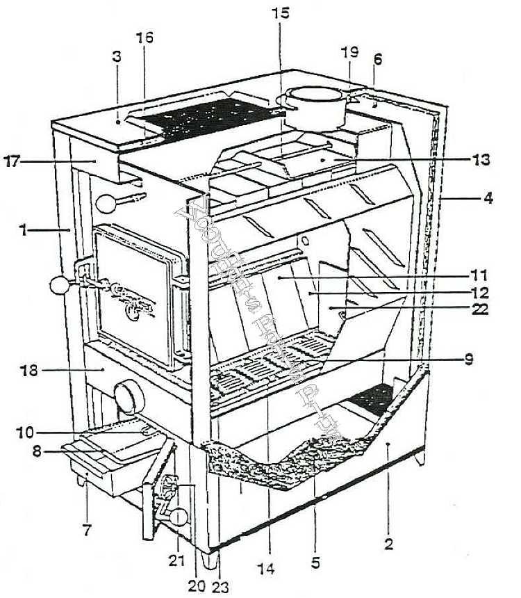 Furnace Control Parts