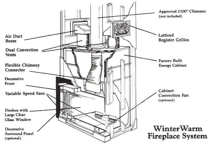 vermont castings wiring diagram wiring diagram database rh 9 hutrew nintendomonsen de