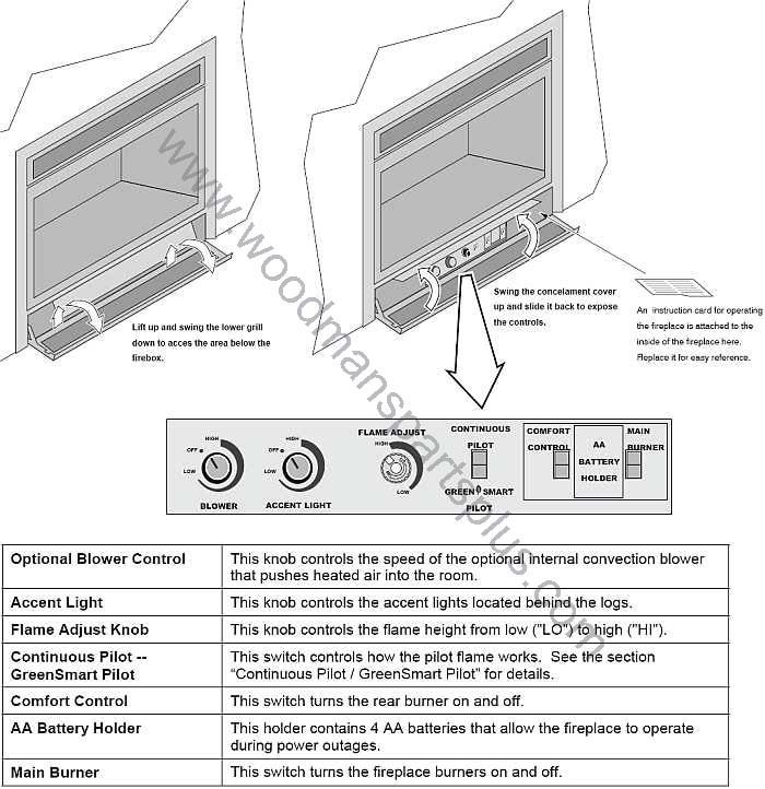 pellet stove thermostat wiring, pellet stove layouts, pellet stove maintenance, gas stove wiring diagrams, pellet stove installation, pellet stove igniter, pellet stove exhaust system, pellet stove heat recovery, pellet stove how it works, pellet stove control panel, pellet stove pellets, pellet burning stoves function diagrams, pellet stoves in-house, pellet stove window unit, pellet stove parts, pellet stove dimensions, pellet stoves how they work, pellet stove fuses, pellet stove inserts, pellet stove troubleshooting, on england pellet stove wiring diagram