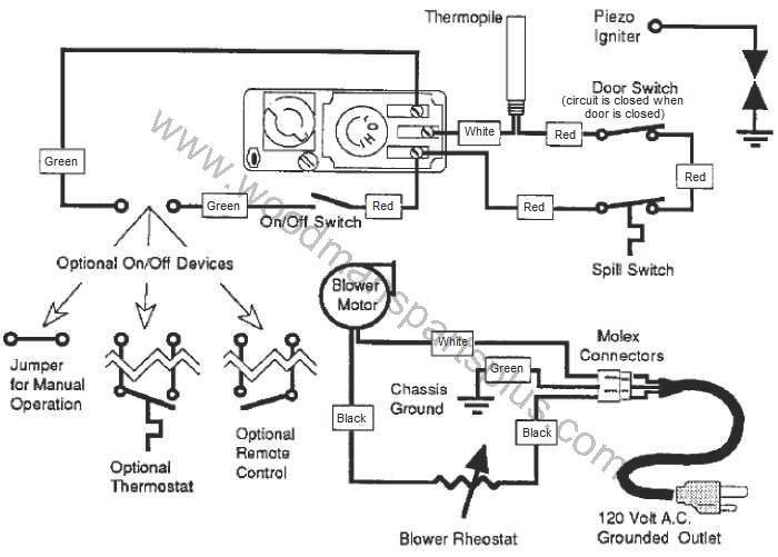stove rheostat wiring diagram stove door stove parts diagram avalon 700 on stove door stove parts diagram stove accessories stove wire