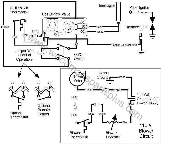 Stove Rheostat Wiring Diagram - Catalogue of Schemas on