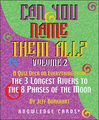 Can You Name Them All? Vol 2 Knowledge Cards