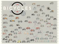 Evolution of Bicycles by Pop Chart Lab