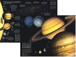 Solar System Poster Celestial Family by National Geographic