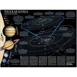 Solar System Poster - Celestial Family - by National Geographic