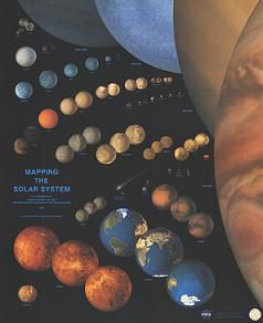 Mapping the Solar System Poster from USGS
