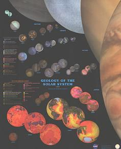 Geology of the Solar System Poster by USGS