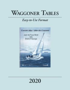 Waggoner's Tables/Washburn Tables 2020