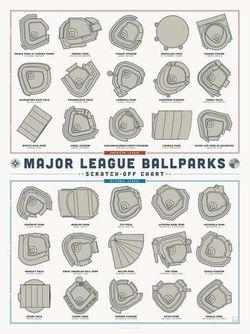 Baseball Parks Scratch Off Map