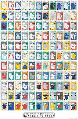Baseball Uniforms by Pop Chart Lab