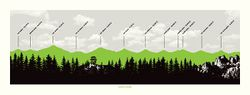 Cascade Mountains Profile Poster by Powerslide
