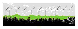Volcanic Cascade Mountains Profile l Powerslide